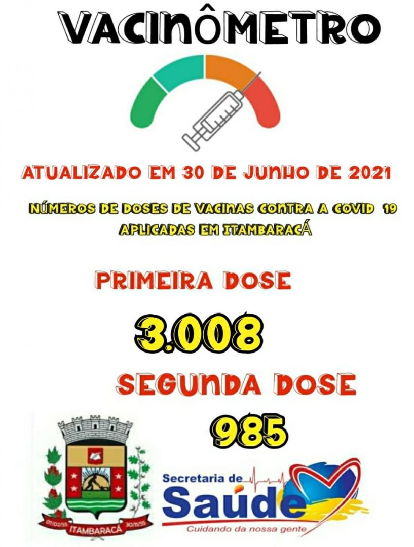 Vacinômetro 01/07/2021