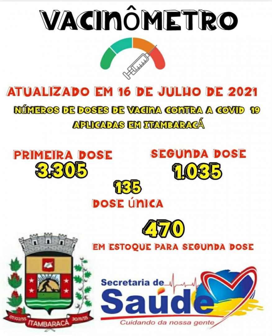 Vacinômetro 16/07/2021
