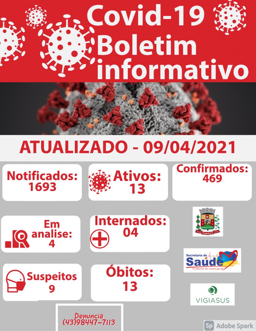 Boletim COVID-19 09/04/2021