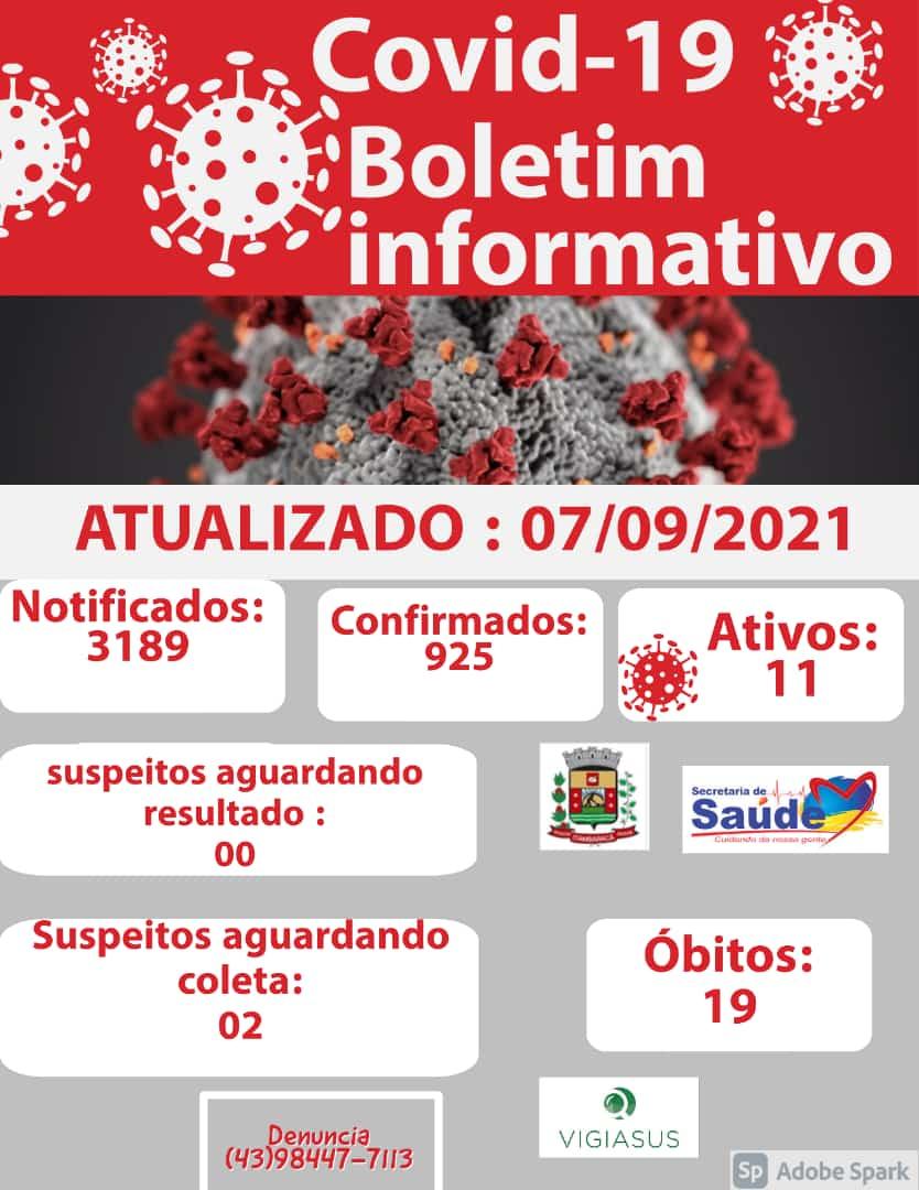 Boletim COVID-19 - 07/09/2021