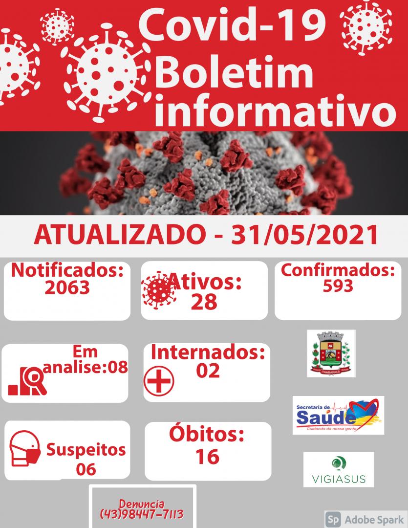 Boletim COVID-19 31/05/2021